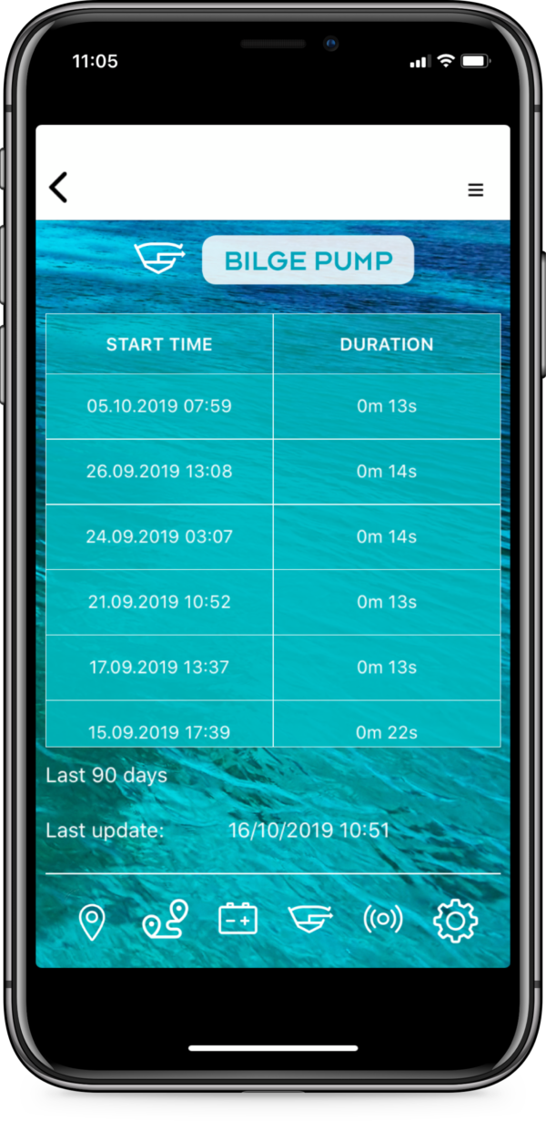 connect-it-boat SmartPhone App Bilge Pumpe
